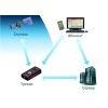 Спутниковые поисковые системы (закладки)